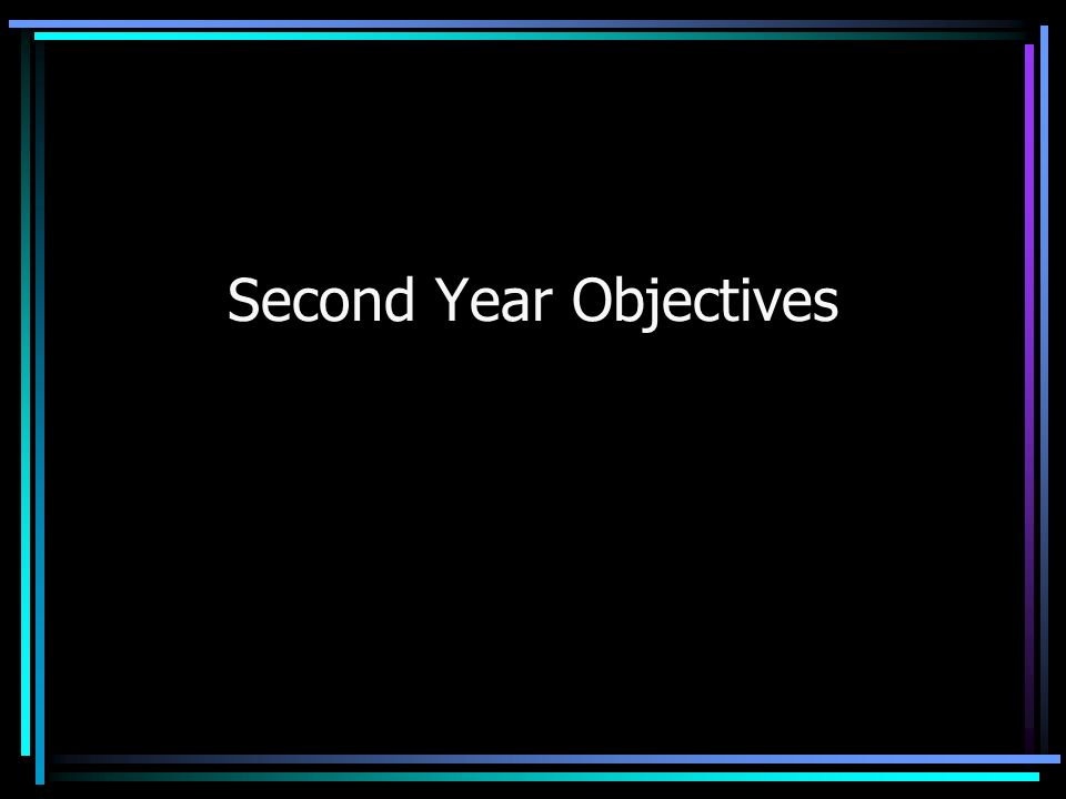 Second Year Objectives