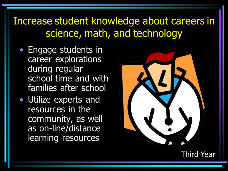 Increase student knowledge about careers in science, math, and technology Engage students in career explorations during regular school time and with f