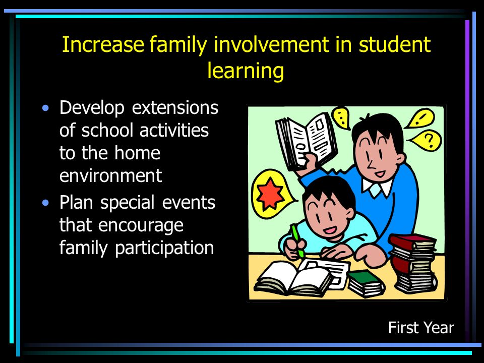 Increase family involvement in student learning Develop extensions of school activities to the home environment Plan special events that encourage fam