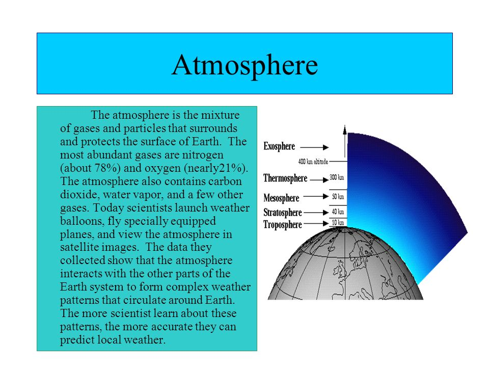 Atmosphere The atmosphere is the mixture of gases and particles that surrounds and protects the surface of Earth. The most abundant gases are nitrogen