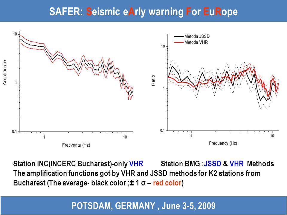 SAFER: Seismic eArly warning For EuRope POTSDAM, GERMANY, June 3-5, 2009 Station INC(INCERC Bucharest)-only VHR Station BMG :JSSD & VHR Methods The am
