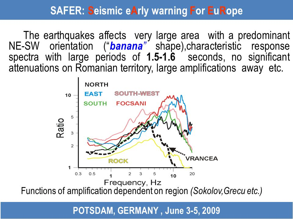 SAFER: Seismic eArly warning For EuRope The earthquakes affects very large area with a predominant NE-SW orientation ( banana shape),characteristic response spectra with large periods of 1.5-1.6 seconds, no significant attenuations on Romanian territory, large amplifications away etc.