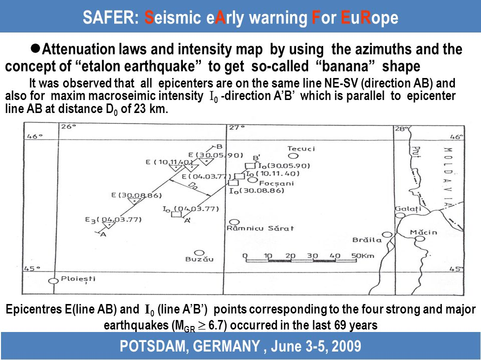 SAFER: Seismic eArly warning For EuRope Attenuation laws and intensity map by using the azimuths and the concept of etalon earthquake to get so-called