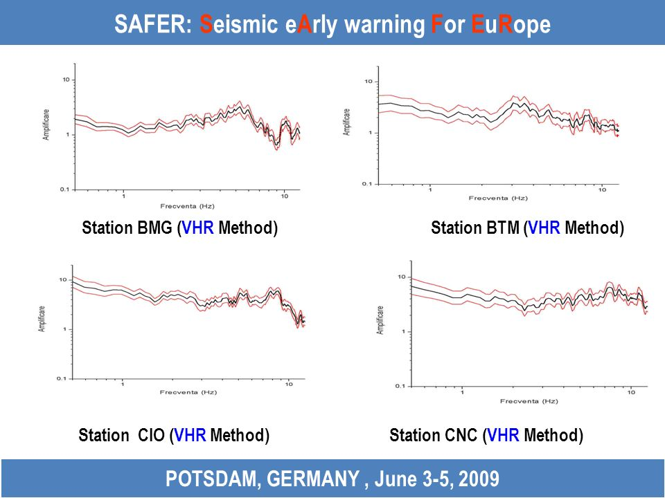SAFER: Seismic eArly warning For EuRope POTSDAM, GERMANY, June 3-5, 2009 Station BMG (VHR Method) Station BTM (VHR Method) Station CIO (VHR Method) Station CNC (VHR Method)