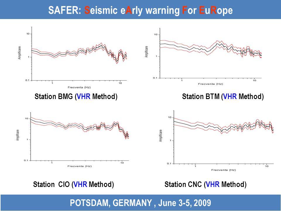SAFER: Seismic eArly warning For EuRope POTSDAM, GERMANY, June 3-5, 2009 Station BMG (VHR Method) Station BTM (VHR Method) Station CIO (VHR Method) St