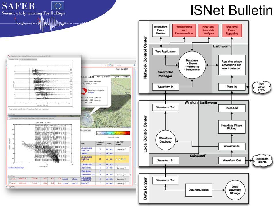 ISNet Bulletin (http://lxserver.ov.ingv.it)