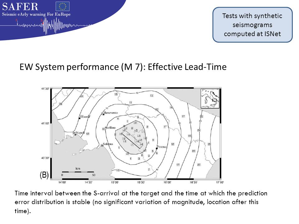 EW System performance (M 7): Effective Lead-Time Time interval between the S-arrival at the target and the time at which the prediction error distribu