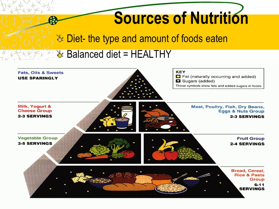 Sources of Nutrition Diet- the type and amount of foods eaten Balanced diet = HEALTHY