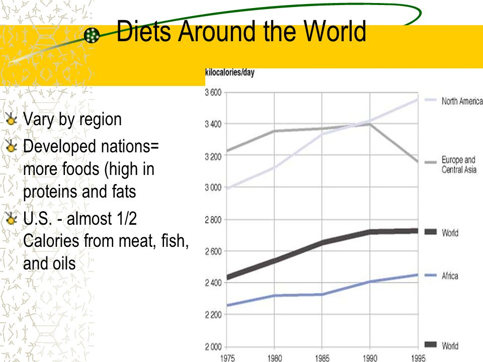 Diets Around the World Vary by region Developed nations= more foods (high in proteins and fats U.S. - almost 1/2 Calories from meat, fish, and oils