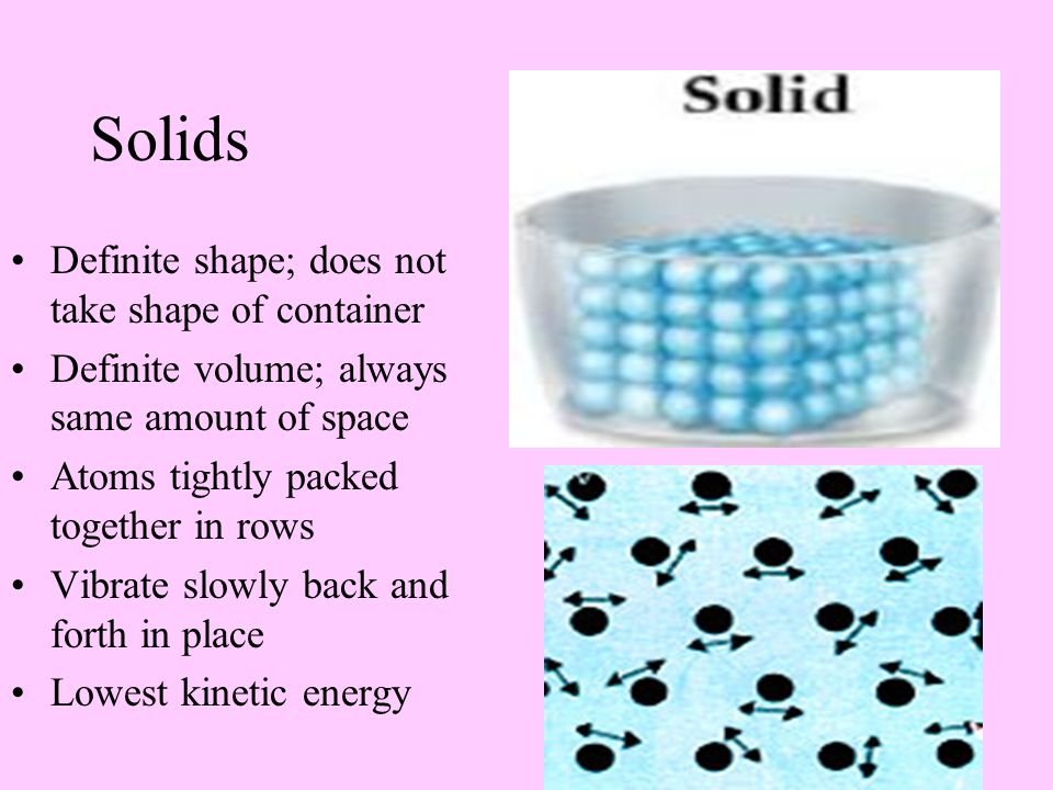 Solids Definite shape; does not take shape of container Definite volume; always same amount of space Atoms tightly packed together in rows Vibrate slo