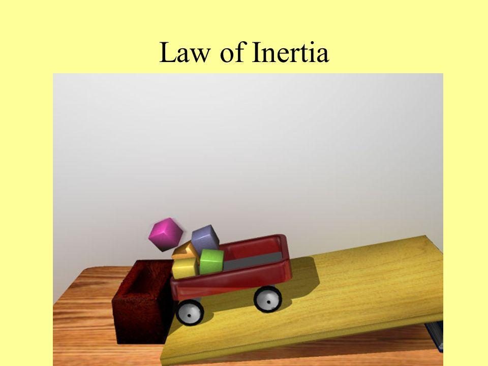 Law of Inertia