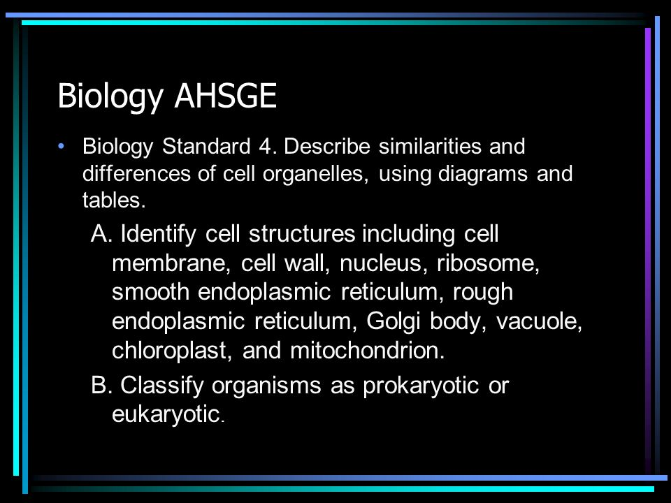 Biology AHSGE Biology Standard 4. Describe similarities and differences of cell organelles, using diagrams and tables. A. Identify cell structures inc