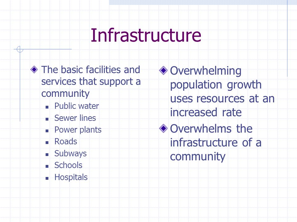Infrastructure The basic facilities and services that support a community Public water Sewer lines Power plants Roads Subways Schools Hospitals Overwh