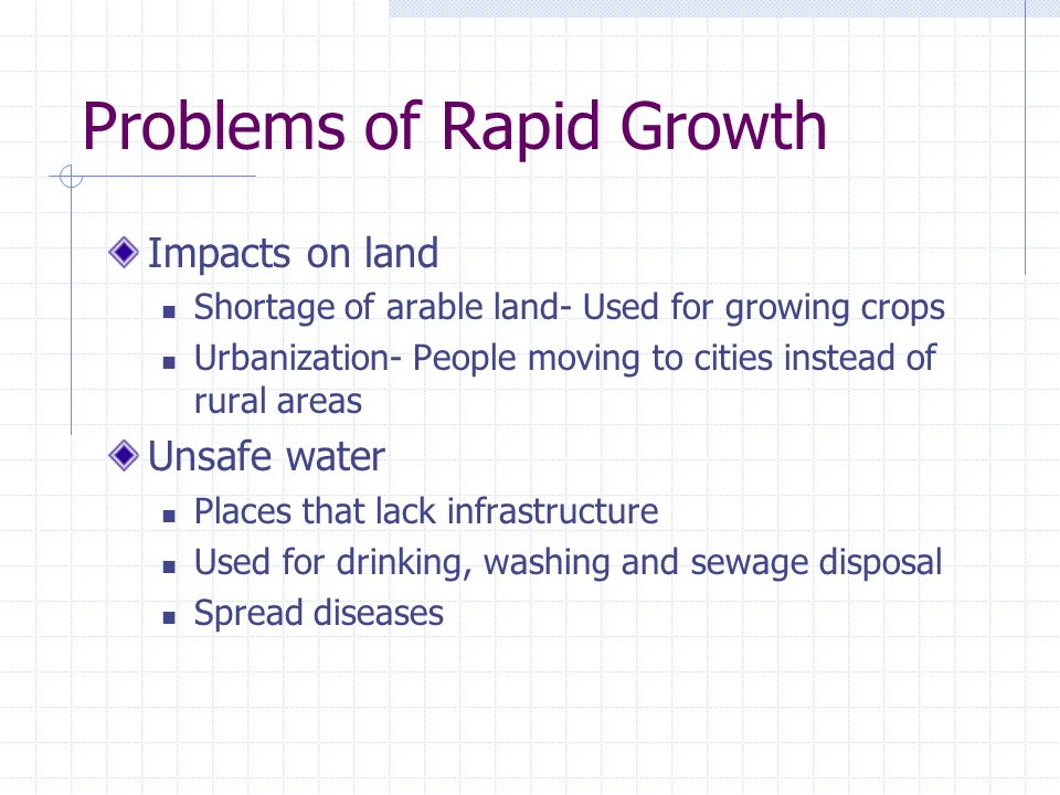 Problems of Rapid Growth Impacts on land Shortage of arable land- Used for growing crops Urbanization- People moving to cities instead of rural areas