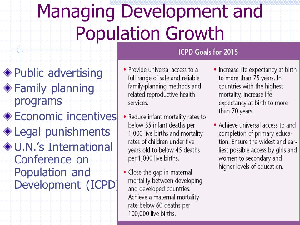Managing Development and Population Growth Public advertising Family planning programs Economic incentives Legal punishments U.N.s International Confe