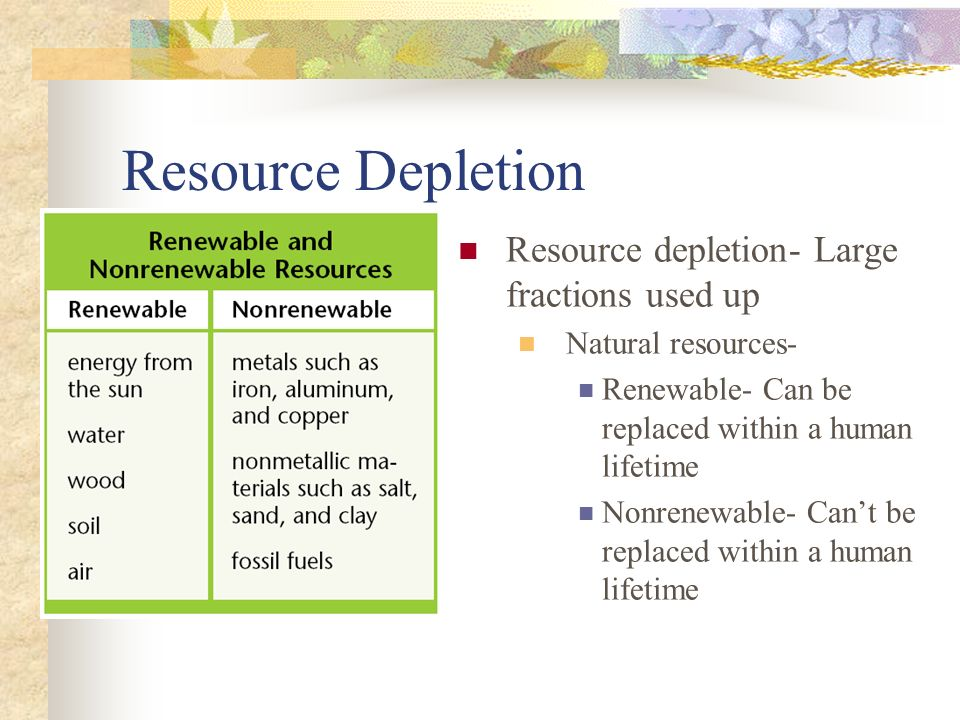 Resource Depletion Resource depletion- Large fractions used up Natural resources- Renewable- Can be replaced within a human lifetime Nonrenewable- Can