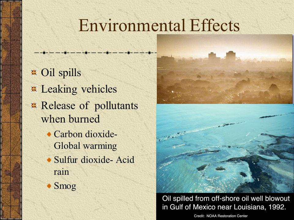 Environmental Effects Oil spills Leaking vehicles Release of pollutants when burned Carbon dioxide- Global warming Sulfur dioxide- Acid rain Smog