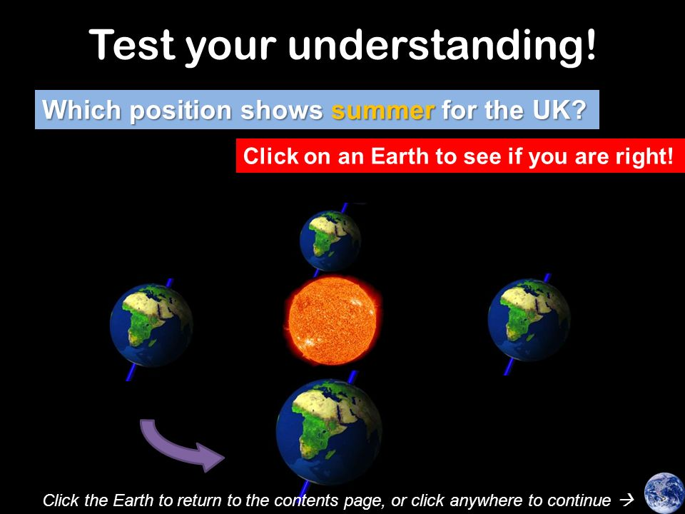 Test your understanding! Which position shows winter for the UK? Click on an Earth to see if you are right! Click the Earth to return to the contents