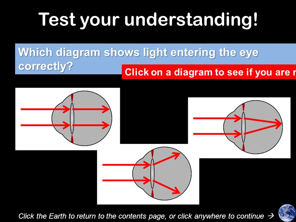 What do your rays of light look like? Your results Get ready to test your understanding!