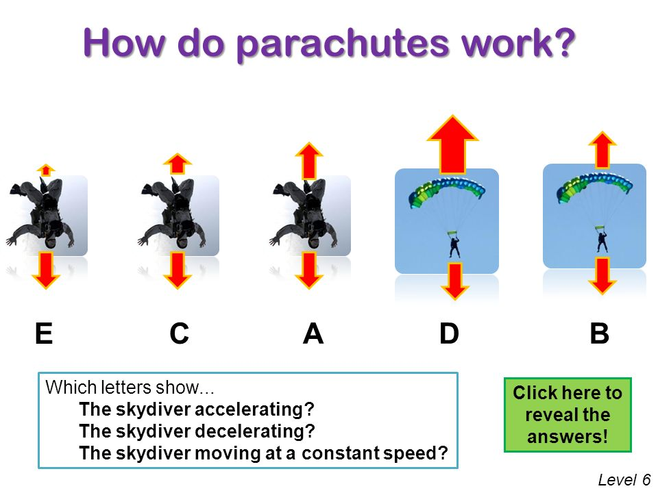 How do parachutes work? Level 6 Heres the correct order! C D E A B