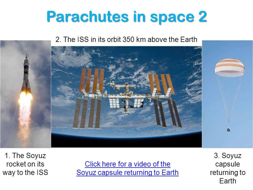 Parachutes in space 2 Click here for a video of the Soyuz capsule returning to Earth 1.