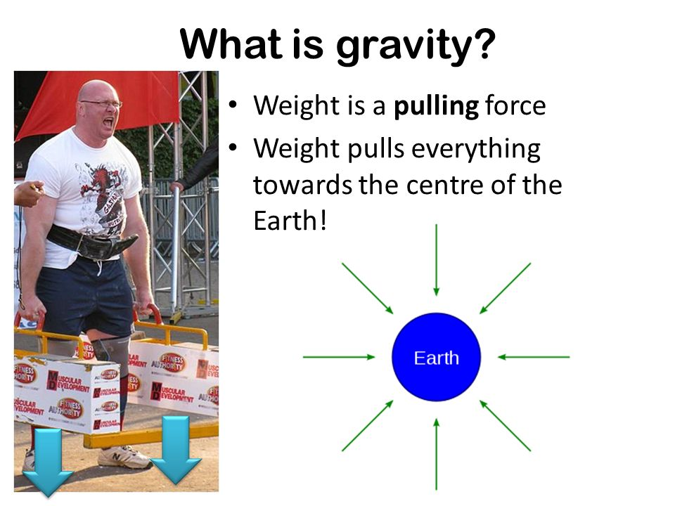 What is gravity? All planets have gravity Gravity gives things weight, which is the force that keeps us on the ground Do you think that weight is a pu