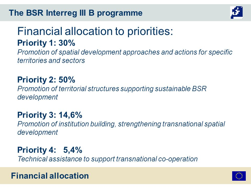 The BSR Interreg III B programme Financial allocation Financial allocation to priorities: Priority 1: 30% Promotion of spatial development approaches and actions for specific territories and sectors Priority 2: 50% Promotion of territorial structures supporting sustainable BSR development Priority 3: 14,6% Promotion of institution building, strengthening transnational spatial development Priority 4: 5,4% Technical assistance to support transnational co-operation