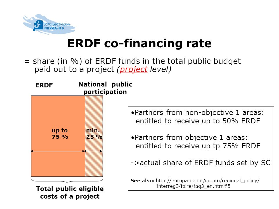 ERDF co-financing rate = share (in %) of ERDF funds in the total public budget paid out to a project (project level) ERDF National public participation min.