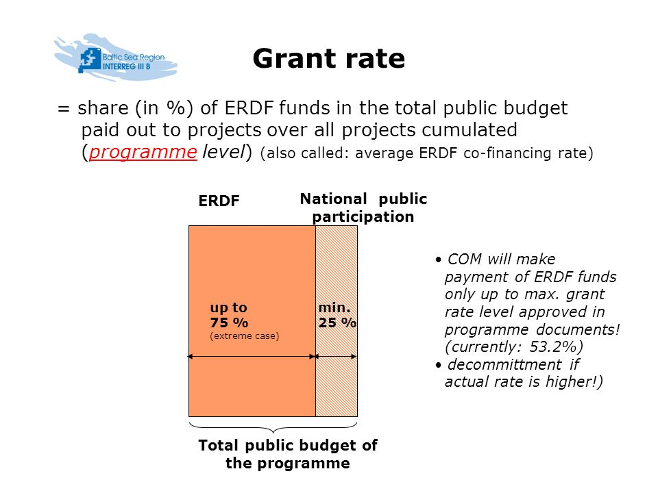 Grant rate = share (in %) of ERDF funds in the total public budget paid out to projects over all projects cumulated (programme level) (also called: average ERDF co-financing rate) ERDF National public participation min.