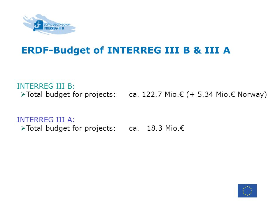 INTERREG III B: Total budget for projects:ca. 122.7 Mio.