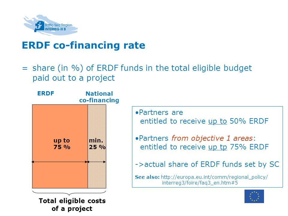 ERDF co-financing rate = share (in %) of ERDF funds in the total eligible budget paid out to a project ERDF National co-financing min.