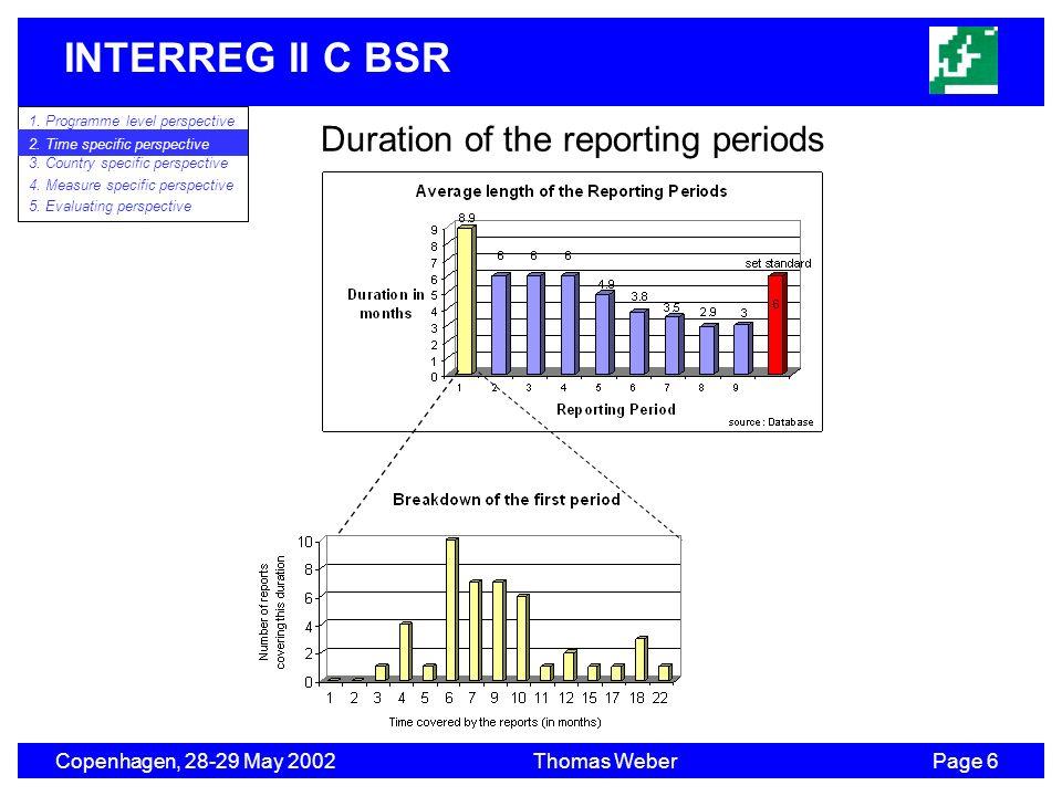 INTERREG II C BSR Copenhagen, 28-29 May 2002Thomas WeberPage 6 1. Programme level perspective 2. Time specific perspective 3. Country specific perspec