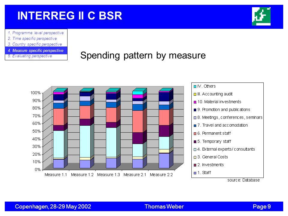INTERREG II C BSR Copenhagen, 28-29 May 2002Thomas WeberPage 9 1. Programme level perspective 2. Time specific perspective 3. Country specific perspec