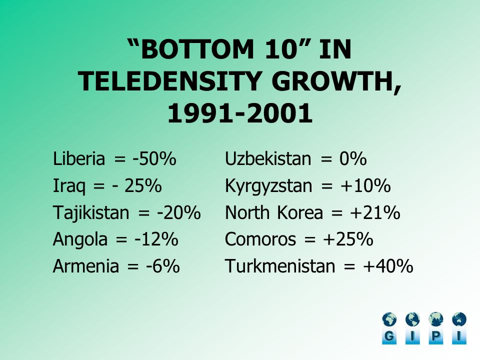 BOTTOM 10 IN TELEDENSITY GROWTH, 1991-2001 Liberia = -50% Iraq = - 25% Tajikistan = -20% Angola = -12% Armenia = -6% Uzbekistan = 0% Kyrgyzstan = +10% North Korea = +21% Comoros = +25% Turkmenistan = +40%