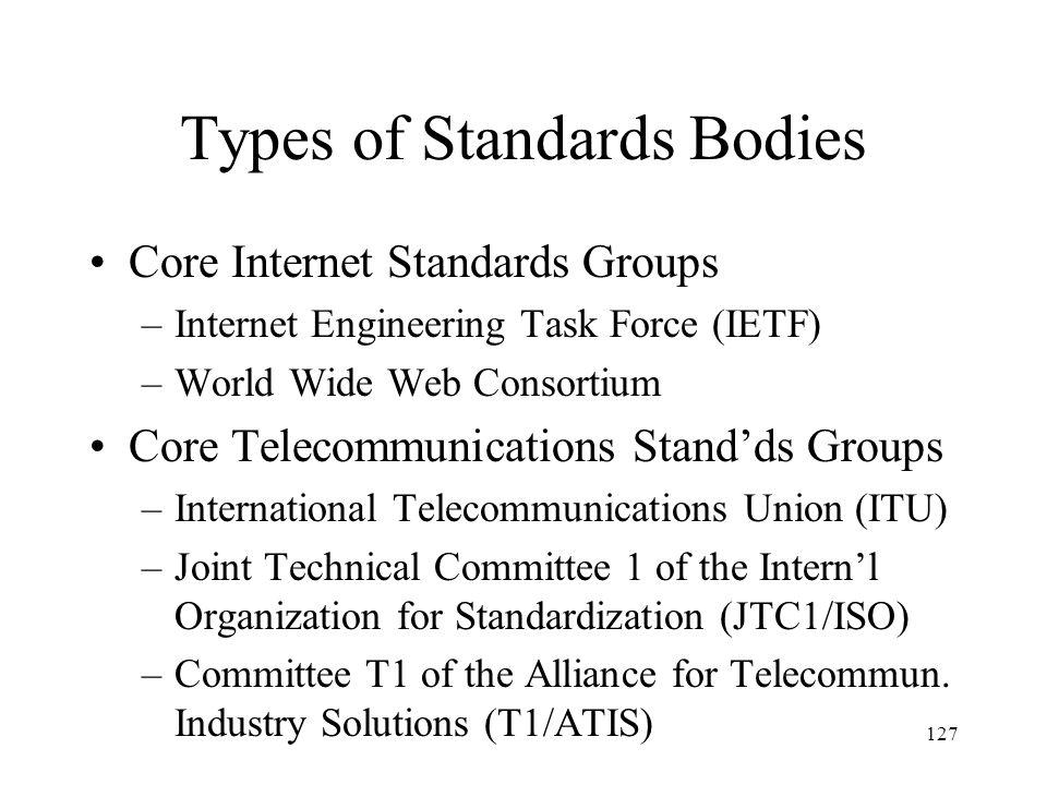 128 Types of Standards Bodies (2) Secondary Technical Standards Groups –European Computer Manufacturers Association (ECMA) –3rd Generation Partnership Project (3GPP) –ENUM Forum –Open eBook Forum Supporting Standards Groups –Internet Mail Consortium (IMC)