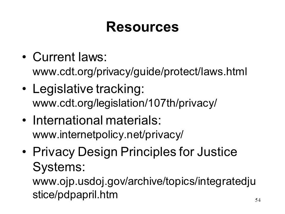 55 Legal and Regulatory Tutorial Government Surveillance INET 02 June 18, 2002 Jim Dempsey
