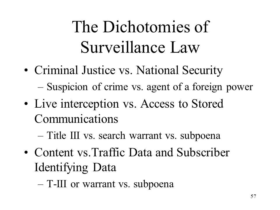 58 Criminal Justice Surveillance Katz and Berger - S.Ct.