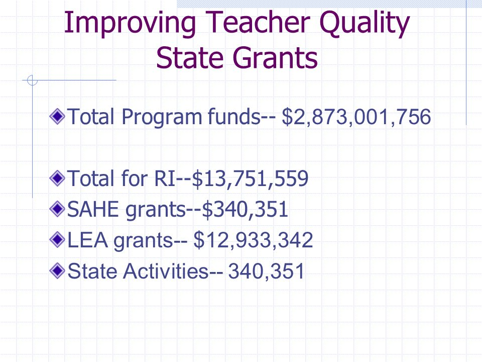 Improving Teacher Quality State Grants Total Program funds-- $2,873,001,756 Total for RI--$13,751,559 SAHE grants--$340,351 LEA grants-- $12,933,342 State Activities-- 340,351