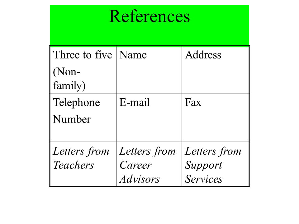 References Three to five (Non- family) NameAddress Telephone Number  Fax Letters from Teachers Letters from Career Advisors Letters from Support Services
