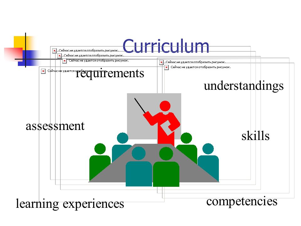Curriculum skills competencies understandings learning experiences requirements assessment