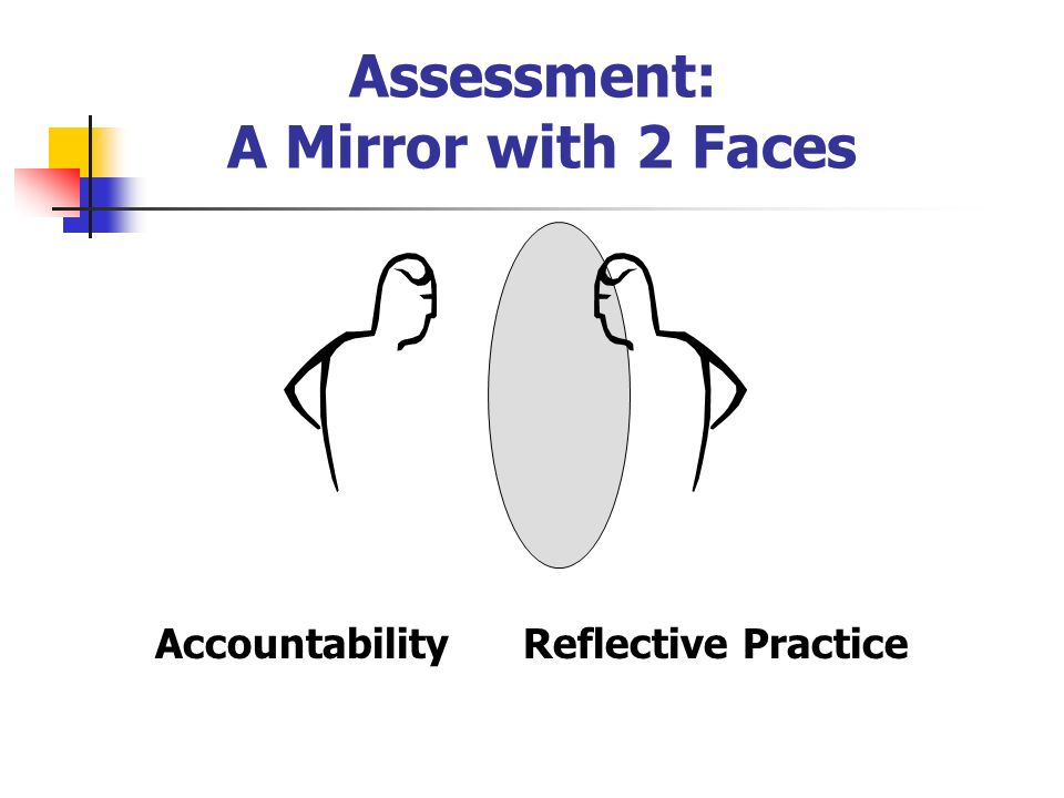 Assessment: A Mirror with 2 Faces Accountability Reflective Practice