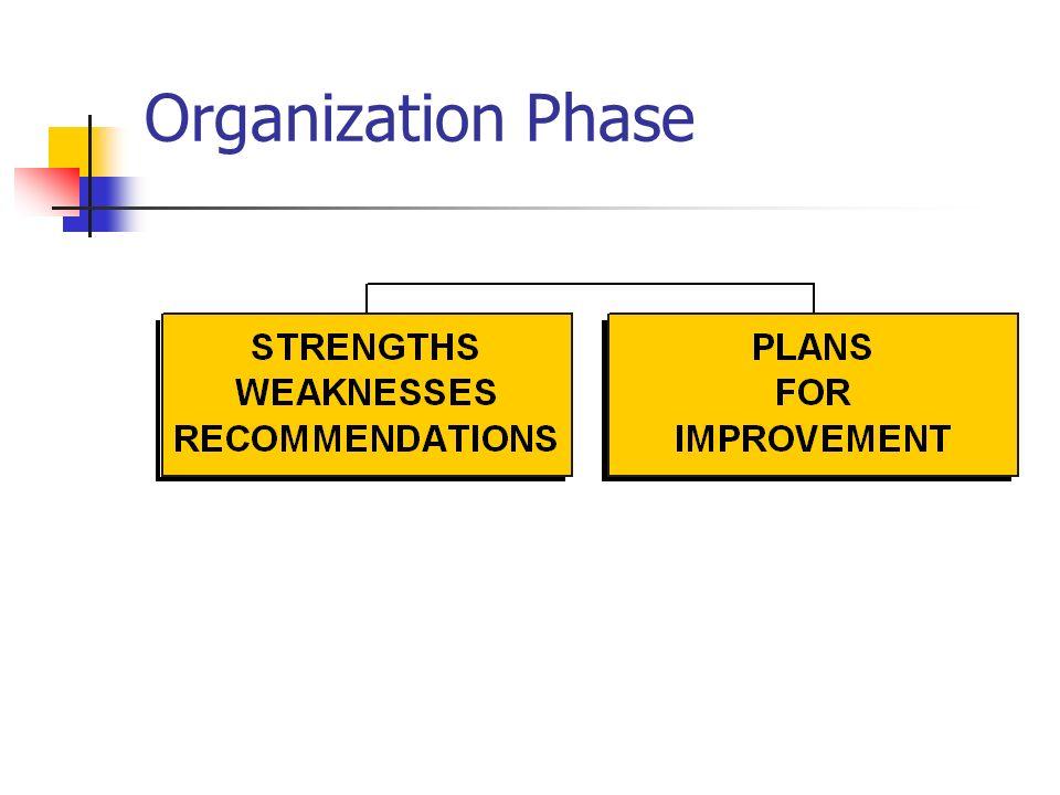 Organization Phase