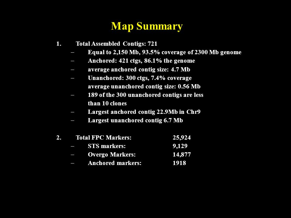 Map Summary 1.Total Assembled Contigs: 721 –Equal to 2,150 Mb, 93.5% coverage of 2300 Mb genome –Anchored: 421 ctgs, 86.1% the genome –average anchore