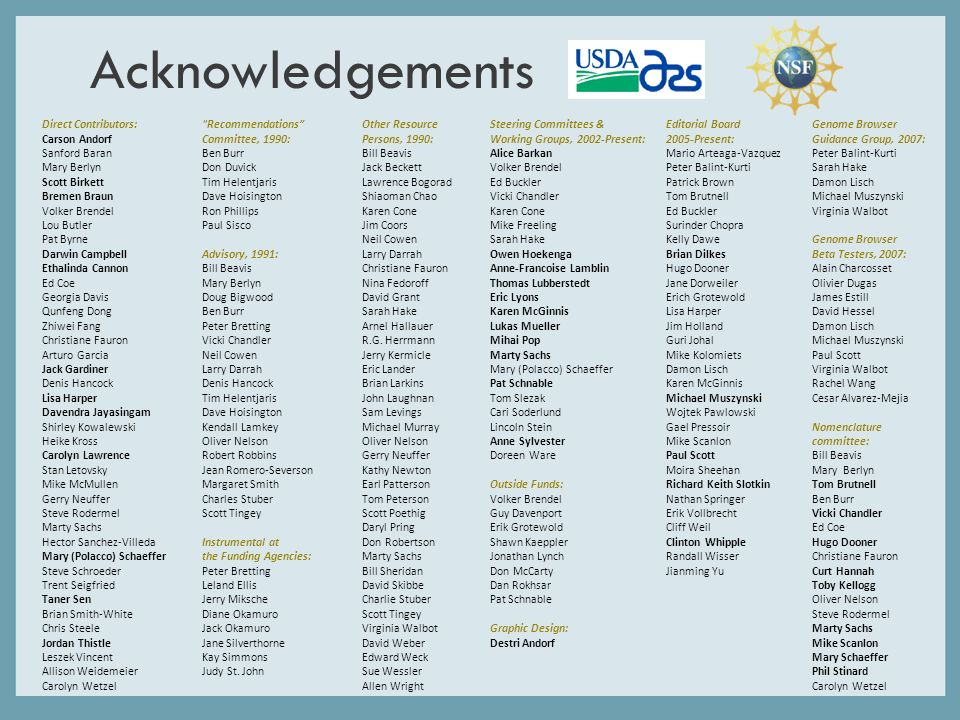 17 Acknowledgements Direct Contributors: Carson Andorf Sanford Baran Mary Berlyn Scott Birkett Bremen Braun Volker Brendel Lou Butler Pat Byrne Darwin Campbell Ethalinda Cannon Ed Coe Georgia Davis Qunfeng Dong Zhiwei Fang Christiane Fauron Arturo Garcia Jack Gardiner Denis Hancock Lisa Harper Davendra Jayasingam Shirley Kowalewski Heike Kross Carolyn Lawrence Stan Letovsky Mike McMullen Gerry Neuffer Steve Rodermel Marty Sachs Hector Sanchez-Villeda Mary (Polacco) Schaeffer Steve Schroeder Trent Seigfried Taner Sen Brian Smith-White Chris Steele Jordan Thistle Leszek Vincent Allison Weidemeier Carolyn Wetzel Recommendations Committee, 1990: Ben Burr Don Duvick Tim Helentjaris Dave Hoisington Ron Phillips Paul Sisco Advisory, 1991: Bill Beavis Mary Berlyn Doug Bigwood Ben Burr Peter Bretting Vicki Chandler Neil Cowen Larry Darrah Denis Hancock Tim Helentjaris Dave Hoisington Kendall Lamkey Oliver Nelson Robert Robbins Jean Romero-Severson Margaret Smith Charles Stuber Scott Tingey Instrumental at the Funding Agencies: Peter Bretting Leland Ellis Jerry Miksche Diane Okamuro Jack Okamuro Jane Silverthorne Kay Simmons Judy St.