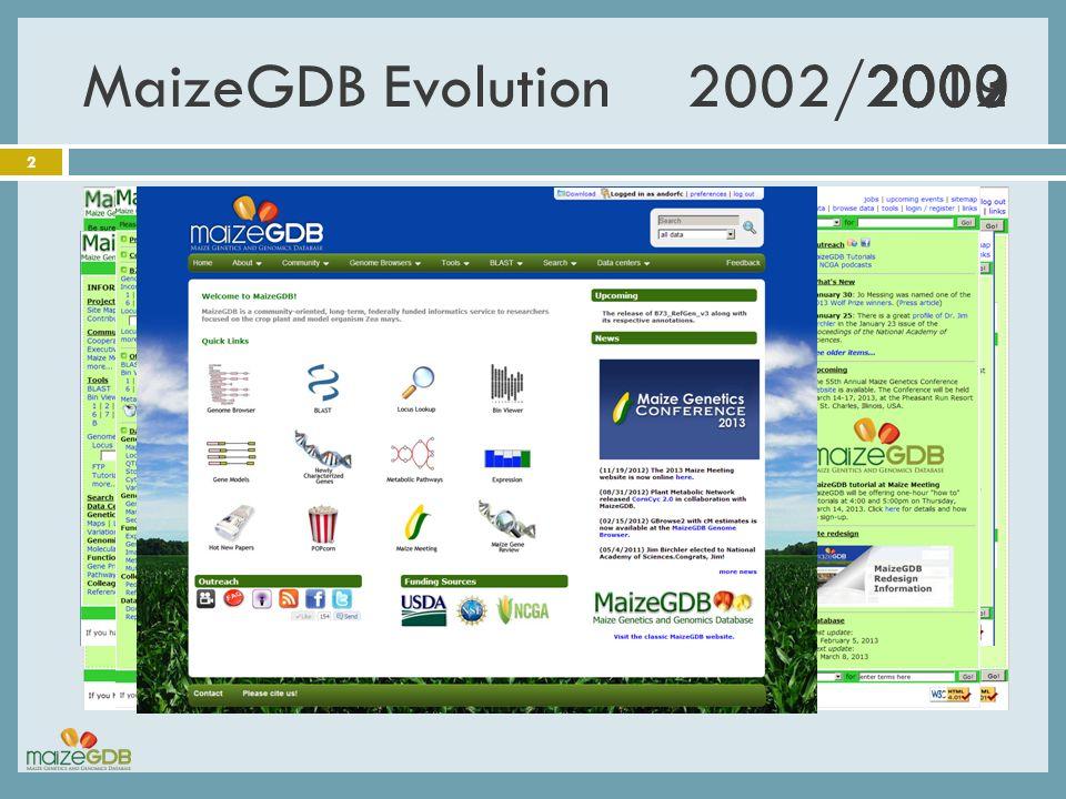 2 MaizeGDB Evolution2002/20032009201020122013