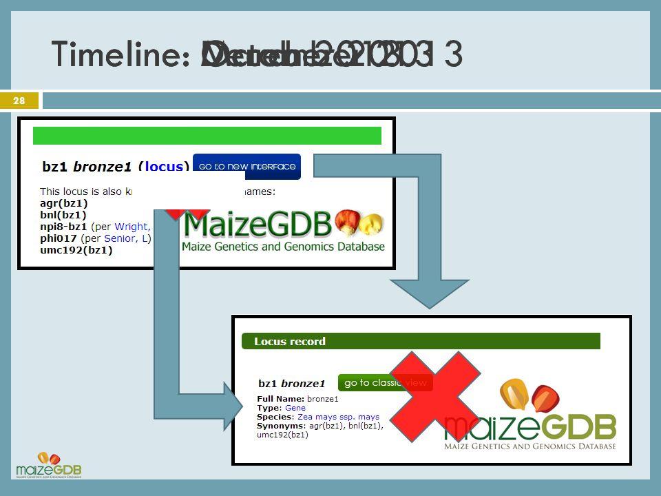 Timeline: March 2013 28 Timeline: October 2013Timeline: December 2013