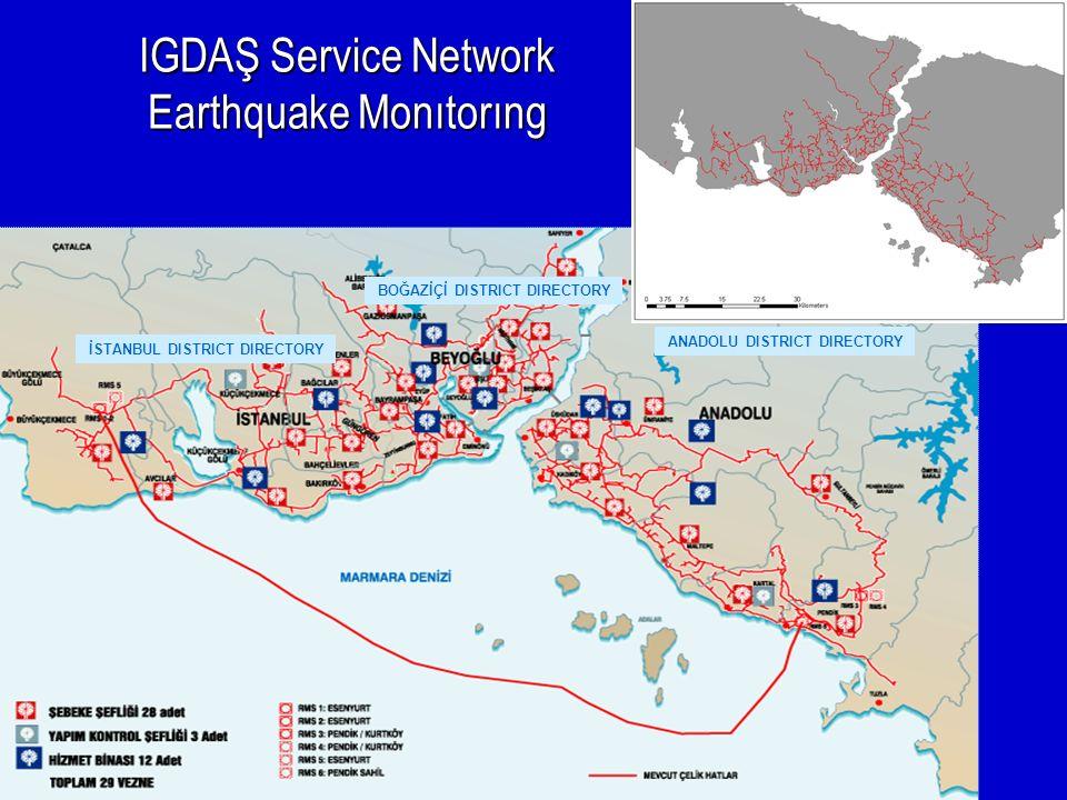 IGDAŞ Service Network Earthquake Monıtorıng BOĞAZİÇİ DISTRICT DIRECTORY ANADOLU DISTRICT DIRECTORY İSTANBUL DISTRICT DIRECTORY