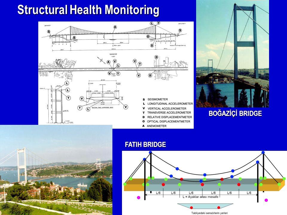 BOĞAZİÇİ BRIDGE Structural Health Monitoring FATIH BRIDGE