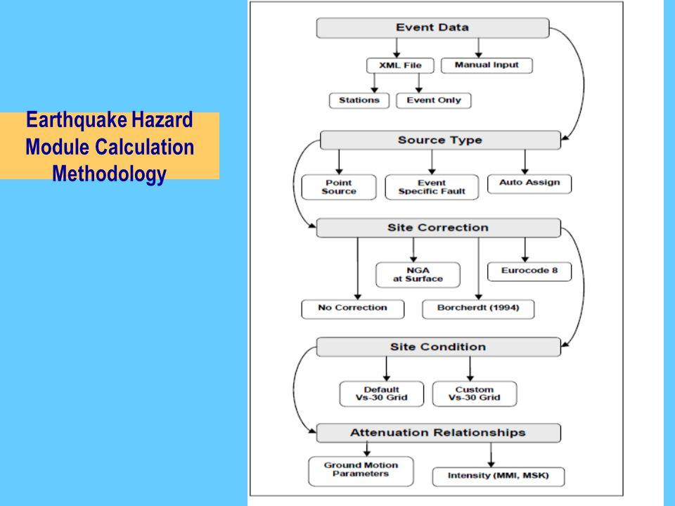 Earthquake Hazard Module Calculation Methodology