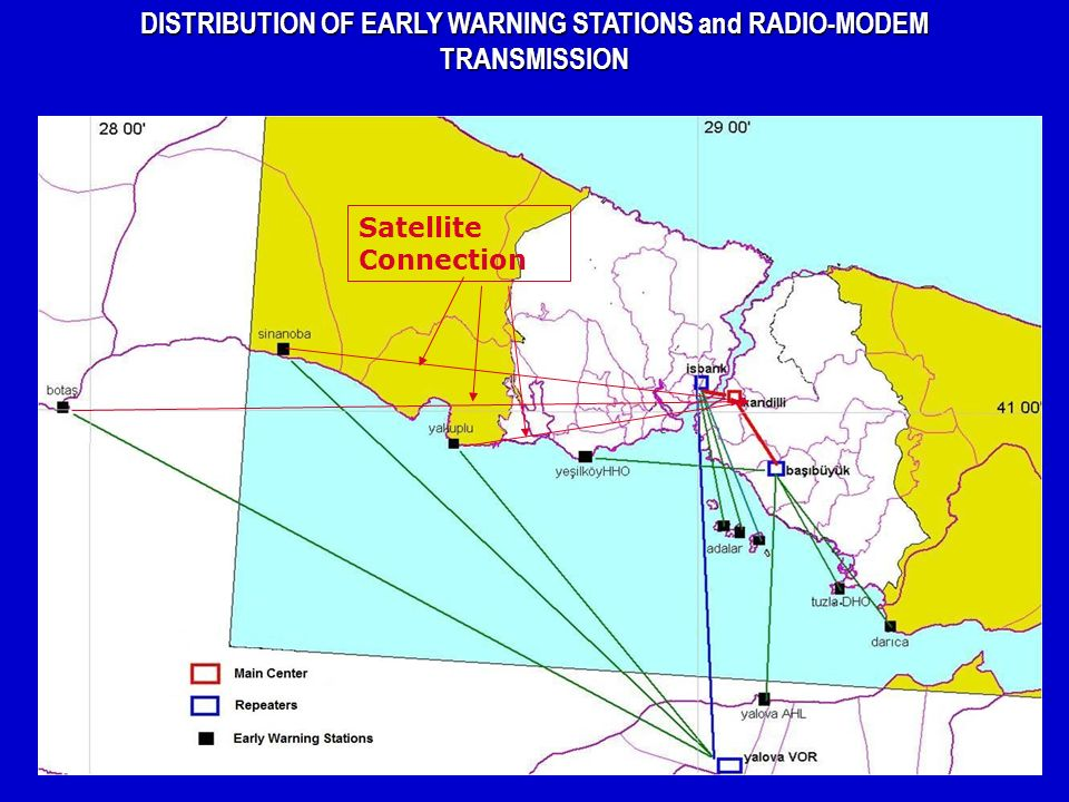 DISTRIBUTION OF EARLY WARNING STATIONS and RADIO-MODEM TRANSMISSION Satellite Connection
